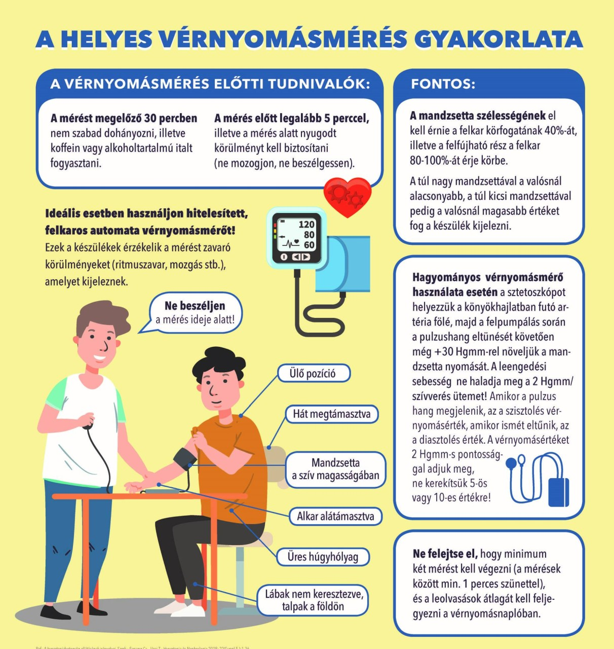 a magas vérnyomás nemzetközi napja